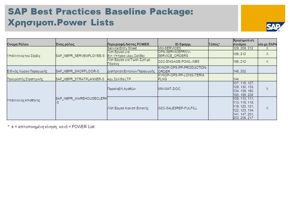 SAP Best Practices Baseline Package: Χρησιμοπ.Power Lists Όνομα ΡόλουΈνας ρόλοςΠεριγραφή Λίστας POWERID Εφαρμ.Τύπος* Χρησιμοπ.σε σενάριονέο με EhP4 Υπάλληλος του ΣέρβιςSAP_NBPR_SERVEMPLOYEE-S Service Entry SheetMM-SERVICES 129, 209, 212X Λίστ.Εργασ.για Εντ.Υπηρεσ.(Αρχ.Σελίδα) OPS-SERVICEPROV- SERVICE_ORDERS 199, 212X Λίστ.Εργασ.για Τιμολ.Σχετ.με Πόρους O2C-ENGAGE-POWL-WBS 198, 212X Ειδικός Χώρου ΠαραγωγήςSAP_NBPR_SHOPFLOOR-SΔιατήρηση Εντολών Παραγωγής KYKOP-OPS-PP-PRODUCTION- ORDER 145, 202 Προγρ/στής ΣτρατηγικήςSAP_NBPR_STRATPLANNER-SΑρχ.Σελίδα LTP KYKOP-OPS-PP-LONG-TERM- PLNG 144 Υπάλληλος Αποθήκης SAP_NBPR_WAREHOUSECLERK -S Παραλαβή ΑγαθώνMM-MAT-DOC 107, 115, 127, 129, 130, 133, 134, 139, 150, 193, 199, 208 X Λίστ.Εργασ.Ικανοπ.ΕντολήςO2C-SALESREP-FULFILL 109, 110, 111, 113, 115, 118, 119, 120, 121, 122, 123, 134, 141, 147, 201, 203, 205, 217 X * s = απλοποιημένη κίνηση, κενό = POWER List