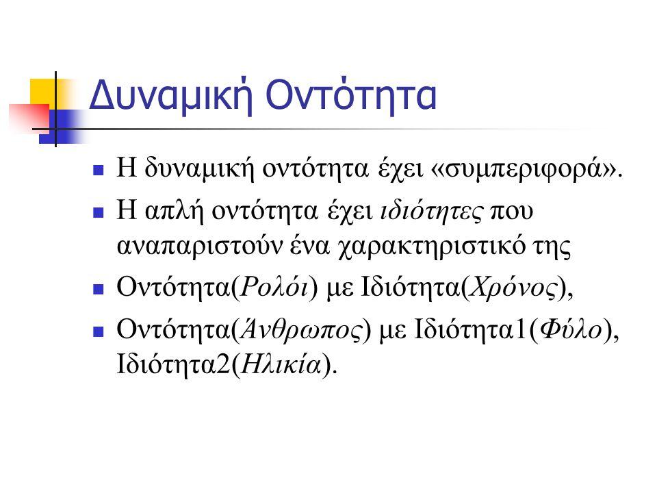 Δυναμική Οντότητα  Η δυναμική οντότητα έχει «συμπεριφορά».  Η απλή οντότητα έχει ιδιότητες που αναπαριστούν ένα χαρακτηριστικό της  Οντότητα(Ρολόι)