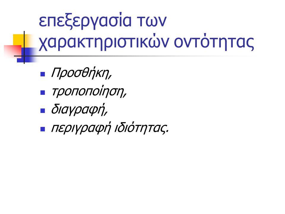 επεξεργασία των χαρακτηριστικών οντότητας  Προσθήκη,  τροποποίηση,  διαγραφή,  περιγραφή ιδιότητας.