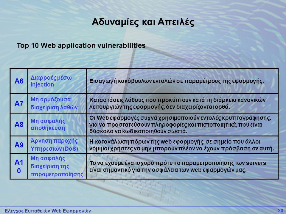 Έλεγχος Ευπαθειών Web Εφαρμογών 20 A6 Διαρροές µέσω Injection Εισαγωγή κακόβουλων εντολών σε παραμέτρους της εφαρμογής. A7 Μη αρµόζουσα διαχείριση λαθ