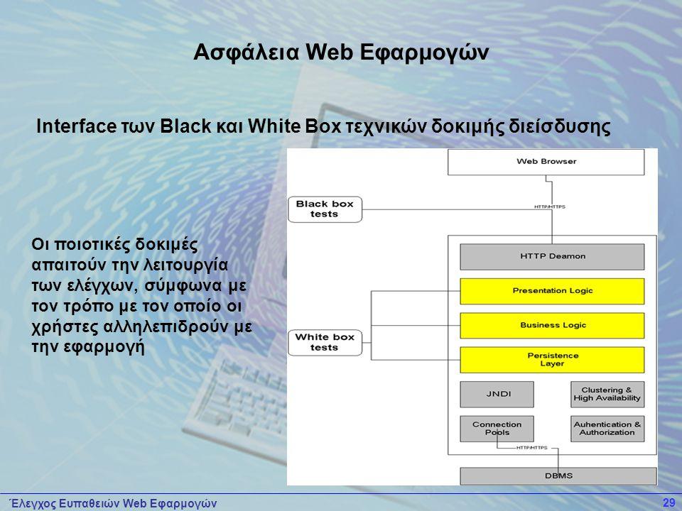 Έλεγχος Ευπαθειών Web Εφαρμογών 29 Οι ποιοτικές δοκιμές απαιτούν την λειτουργία των ελέγχων, σύμφωνα με τον τρόπο με τον οποίο οι χρήστες αλληλεπιδρούν με την εφαρμογή Ασφάλεια Web Εφαρμογών Interface των Black και White Box τεχνικών δοκιμής διείσδυσης