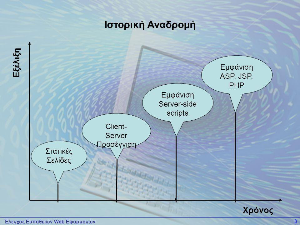 Έλεγχος Ευπαθειών Web Εφαρμογών 3 Εξέλιξη Χρόνος Ιστορική Αναδρομή Client- Server Προσέγγιση Εμφάνιση Server-side scripts Εμφάνιση ASP, JSP, PHP Στατικές Σελίδες