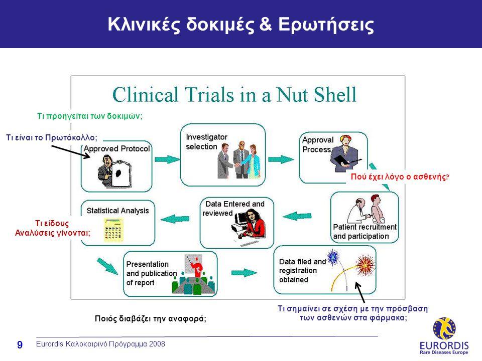 9 Κλινικές δοκιμές & Ερωτήσεις Τι είναι το Πρωτόκολλο; Τι προηγείται των δοκιμών; Πού έχει λόγο ο ασθενής ? Τι σημαίνει σε σχέση με την πρόσβαση των α