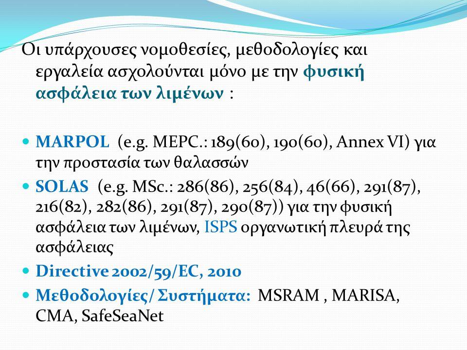 Οι υπάρχουσες νομοθεσίες, μεθοδολογίες και εργαλεία ασχολούνται μόνο με την φυσική ασφάλεια των λιμένων :  MARPOL (e.g. MEPC.: 189(60), 190(60), Anne