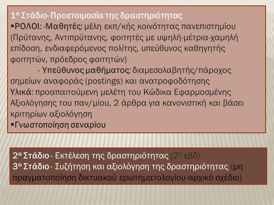 2 ο Στάδιο - Εκτέλεση της δραστηριότητας (2 η εβδ) 3 ο Στάδιο - Συζήτηση και αξιολόγηση της δραστηριότητας (μη πραγματοποίηση δικτυακού ερωτηματολογίου-αρχικό σχέδιο) 1 ο Στάδιο- Προετοιμασία της δραστηριότητας  ΡΟΛΟΙ: -Μαθητές: μέλη εκπ/κής κοινότητας πανεπιστημίου (Πρύτανης, Αντιπρύτανης, φοιτητές με υψηλή-μέτρια-χαμηλή επίδοση, ενδιαφερόμενος πολίτης, υπεύθυνος καθηγητής φοιτητών, πρόεδρος φοιτητών) - Υπεύθυνος μαθήματος: διαμεσολαβητής/πάροχος σημείων αναφοράς (postings) και ανατροφοδότησης Υλικά: προαπαιτούμενη μελέτη του Κώδικα Εφαρμοσμένης Αξιολόγησης του παν/μίου, 2 άρθρα για κανονιστική και βάσει κριτηρίων αξιολόγηση  Γνωστοποίηση σεναρίου