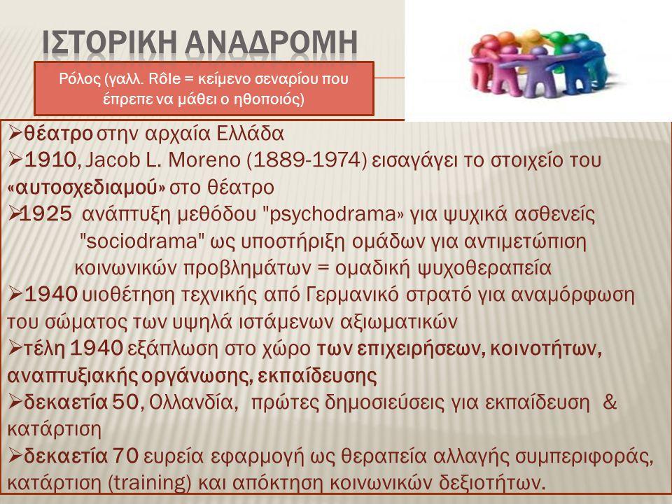  θέατρο στην αρχαία Ελλάδα  1910, Jacob L. Moreno (1889-1974) εισαγάγει το στοιχείο του «αυτοσχεδιαμού» στο θέατρο  1925 ανάπτυξη μεθόδου