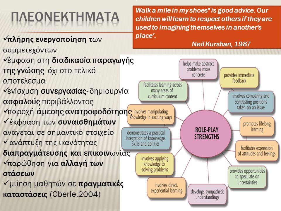  πλήρης ενεργοποίηση των συμμετεχόντων  έμφαση στη διαδικασία παραγωγής της γνώσης όχι στο τελικό αποτέλεσμα  ενίσχυση συνεργασίας- δημιουργία ασφαλούς περιβάλλοντος  παροχή άμεσης ανατροφοδότησης  έκφραση των συναισθημάτων ανάγεται σε σημαντικό στοιχείο  ανάπτυξη της ικανότητας διαπραγμάτευσης και επικοινωνίας  παρώθηση για αλλαγή των στάσεων  μύηση μαθητών σε πραγματικές καταστάσεις (Oberle,2004) ' Walk a mile in my shoes is good advice.