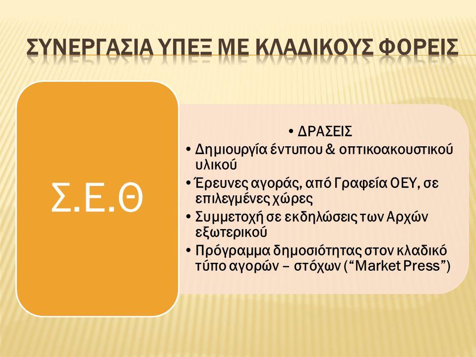 •ΔΡΑΣΕΙΣ •Δημιουργία έντυπου & οπτικοακουστικού υλικού •Έρευνες αγοράς, από Γραφεία ΟΕΥ, σε επιλεγμένες χώρες •Συμμετοχή σε εκδηλώσεις των Αρχών εξωτερικού •Πρόγραμμα δημοσιότητας στον κλαδικό τύπο αγορών – στόχων ( Market Press ) Σ.Ε.Θ