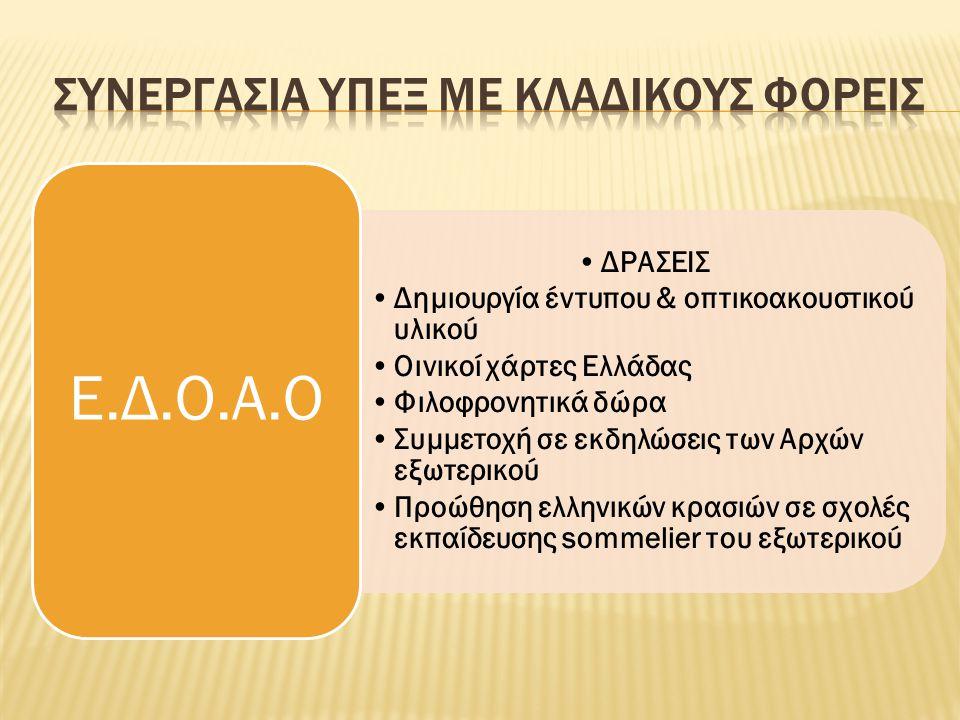 •ΔΡΑΣΕΙΣ •Δημιουργία έντυπου & οπτικοακουστικού υλικού •Οινικοί χάρτες Ελλάδας •Φιλοφρονητικά δώρα •Συμμετοχή σε εκδηλώσεις των Αρχών εξωτερικού •Προώθηση ελληνικών κρασιών σε σχολές εκπαίδευσης sommelier του εξωτερικού Ε.Δ.Ο.Α.Ο