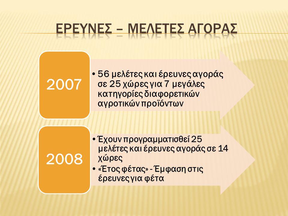 •56 μελέτες και έρευνες αγοράς σε 25 χώρες για 7 μεγάλες κατηγορίες διαφορετικών αγροτικών προϊόντων 2007 •Έχουν προγραμματισθεί 25 μελέτες και έρευνες αγοράς σε 14 χώρες •«Έτος φέτας» - Έμφαση στις έρευνες για φέτα 2008