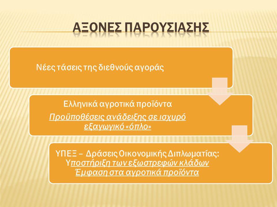 Νέες τάσεις της διεθνούς αγοράς Ελληνικά αγροτικά προϊόντα Προϋποθέσεις ανάδειξης σε ισχυρό εξαγωγικό «όπλο» ΥΠΕΞ – Δράσεις Οικονομικής Διπλωματίας: Υποστήριξη των εξωστρεφών κλάδων Έμφαση στα αγροτικά προϊόντα