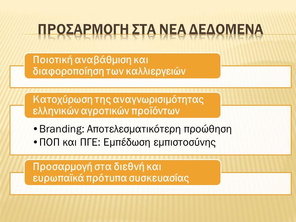 Ποιοτική αναβάθμιση και διαφοροποίηση των καλλιεργειών •Βranding: Αποτελεσματικότερη προώθηση •ΠΟΠ και ΠΓΕ: Εμπέδωση εμπιστοσύνης Κατοχύρωση της αναγνωρισιμότητας ελληνικών αγροτικών προϊόντων Προσαρμογή στα διεθνή και ευρωπαϊκά πρότυπα συσκευασίας