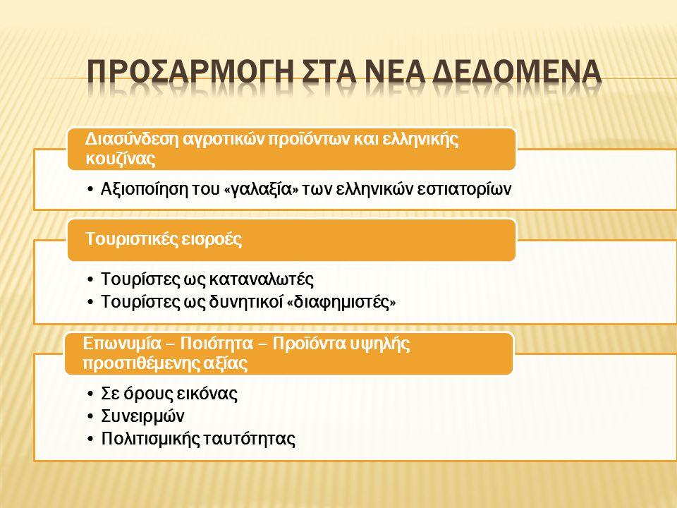 •Αξιοποίηση του «γαλαξία» των ελληνικών εστιατορίων Διασύνδεση αγροτικών προϊόντων και ελληνικής κουζίνας •Τουρίστες ως καταναλωτές •Τουρίστες ως δυνητικοί «διαφημιστές» Τουριστικές εισροές •Σε όρους εικόνας •Συνειρμών •Πολιτισμικής ταυτότητας Επωνυμία – Ποιότητα – Προϊόντα υψηλής προστιθέμενης αξίας