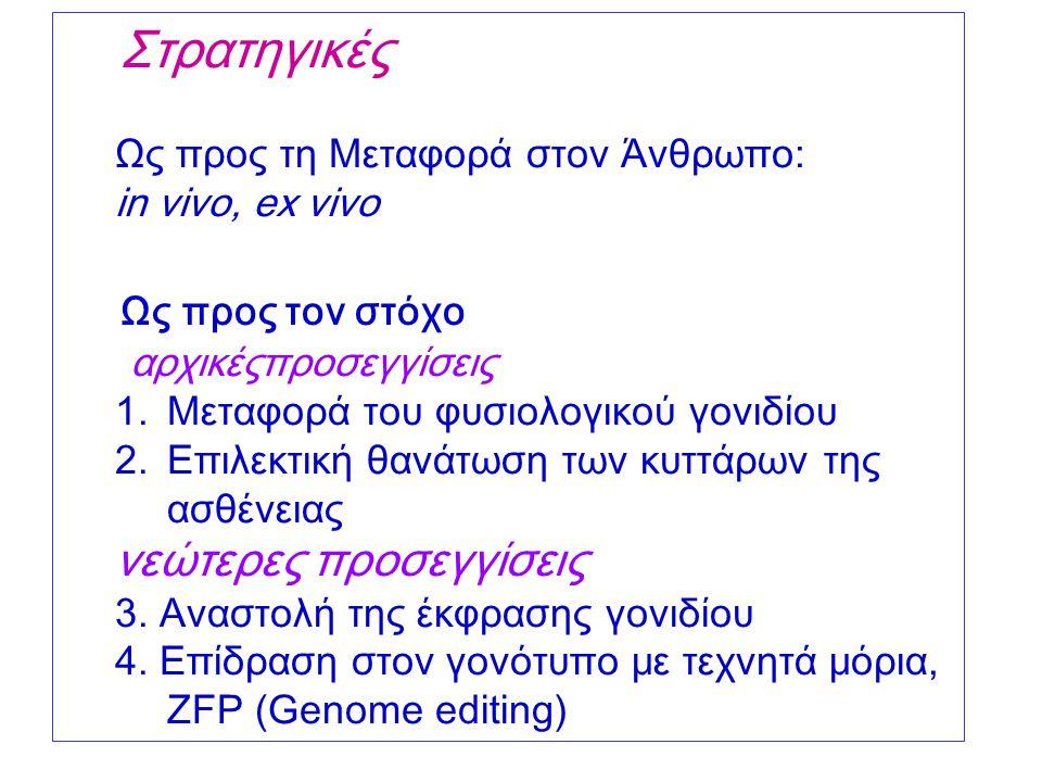 Στρατηγικές Ως προς τη Μεταφορά στον Άνθρωπο: in vivo, ex vivo Ως προς τον στόχο αρχικέςπροσεγγίσεις 1.Μεταφορά του φυσιολογικού γονιδίου 2.Επιλεκτική θανάτωση των κυττάρων της ασθένειας νεώτερες προσεγγίσεις 3.