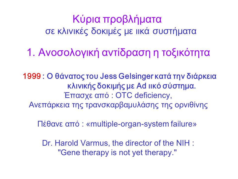 Κύρια προβλήματα σε κλινικές δοκιμές με ιικά συστήματα 1.Ανοσολογική αντίδραση η τοξικότητα 1999 : Ο θάνατος του Jess Gelsinger κατά την διάρκεια κλινικής δοκιμής με Ad ιικό σύστημα.