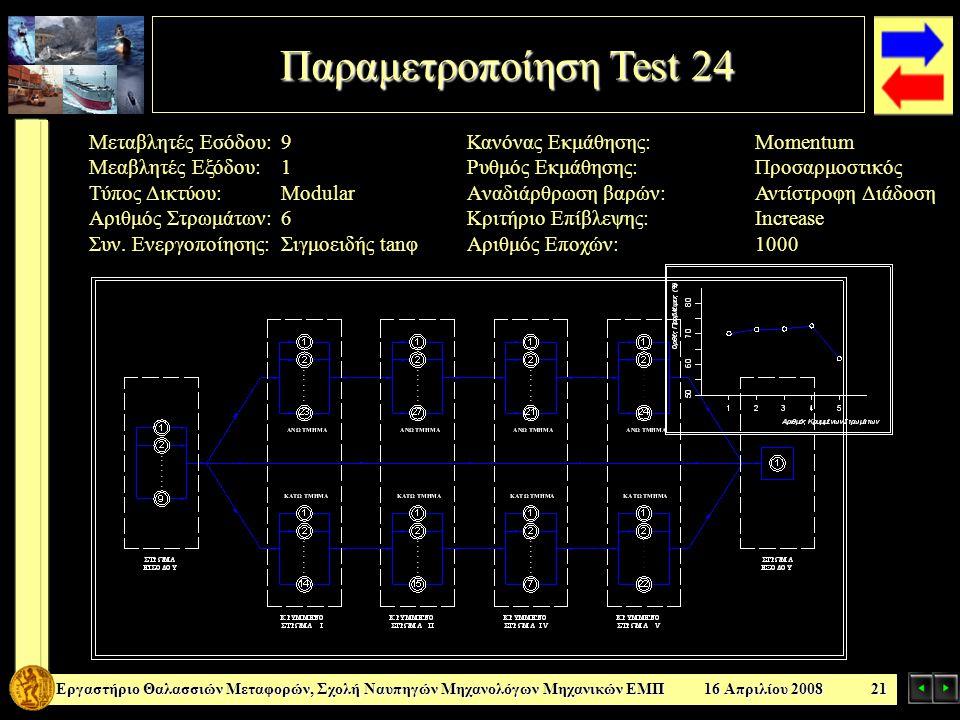 Παραμετροποίηση Test 24 ΕργαστήριοΘαλασσιών Μεταφορών, Σχολή Ναυπηγών Μηχανολόγων Μηχανικών ΕΜΠ 16 Απριλίου 2008 21 Εργαστήριο Θαλασσιών Μεταφορών, Σχ