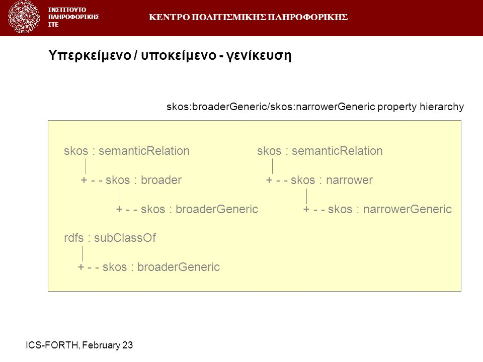 ΚΕΝΤΡΟ ΠΟΛΙΤΙΣΜΙΚΗΣ ΠΛΗΡΟΦΟΡΙΚΗΣ ΙΝΣΤΙΤΟΥΤΟ ΠΛΗΡΟΦΟΡΙΚΗΣ ΙΤΕ ICS-FORTH, February 23 Υπερκείμενο / υποκείμενο - γενίκευση skos : semanticRelation + - - skos : broader + - - skos : narrower + - - skos : broaderGeneric + - - skos : narrowerGeneric rdfs : subClassOf + - - skos : broaderGeneric skos:broaderGeneric/skos:narrowerGeneric property hierarchy