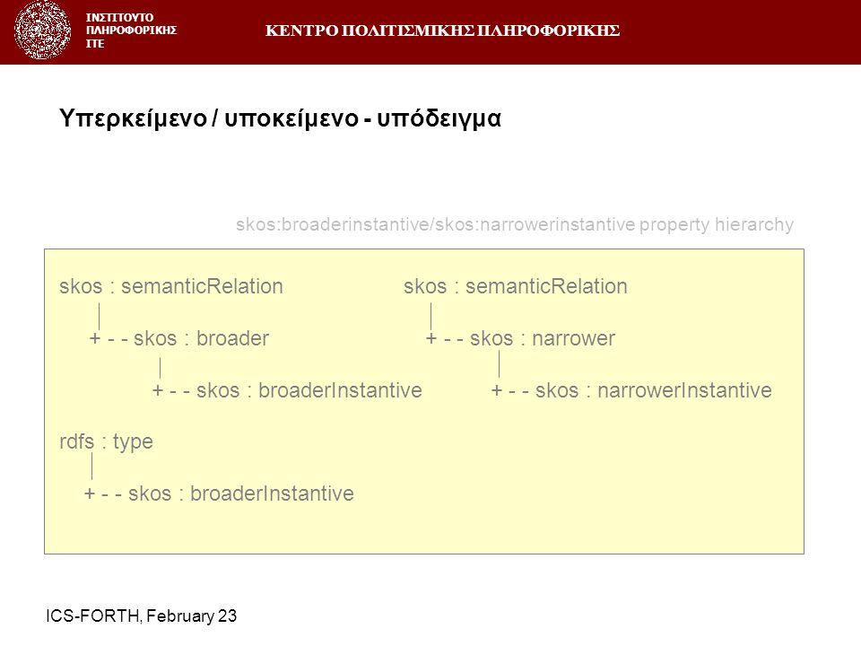 ΚΕΝΤΡΟ ΠΟΛΙΤΙΣΜΙΚΗΣ ΠΛΗΡΟΦΟΡΙΚΗΣ ΙΝΣΤΙΤΟΥΤΟ ΠΛΗΡΟΦΟΡΙΚΗΣ ΙΤΕ ICS-FORTH, February 23 skos : semanticRelation + - - skos : broader + - - skos : narrower + - - skos : broaderInstantive + - - skos : narrowerInstantive rdfs : type + - - skos : broaderInstantive skos:broaderinstantive/skos:narrowerinstantive property hierarchy Υπερκείμενο / υποκείμενο - υπόδειγμα