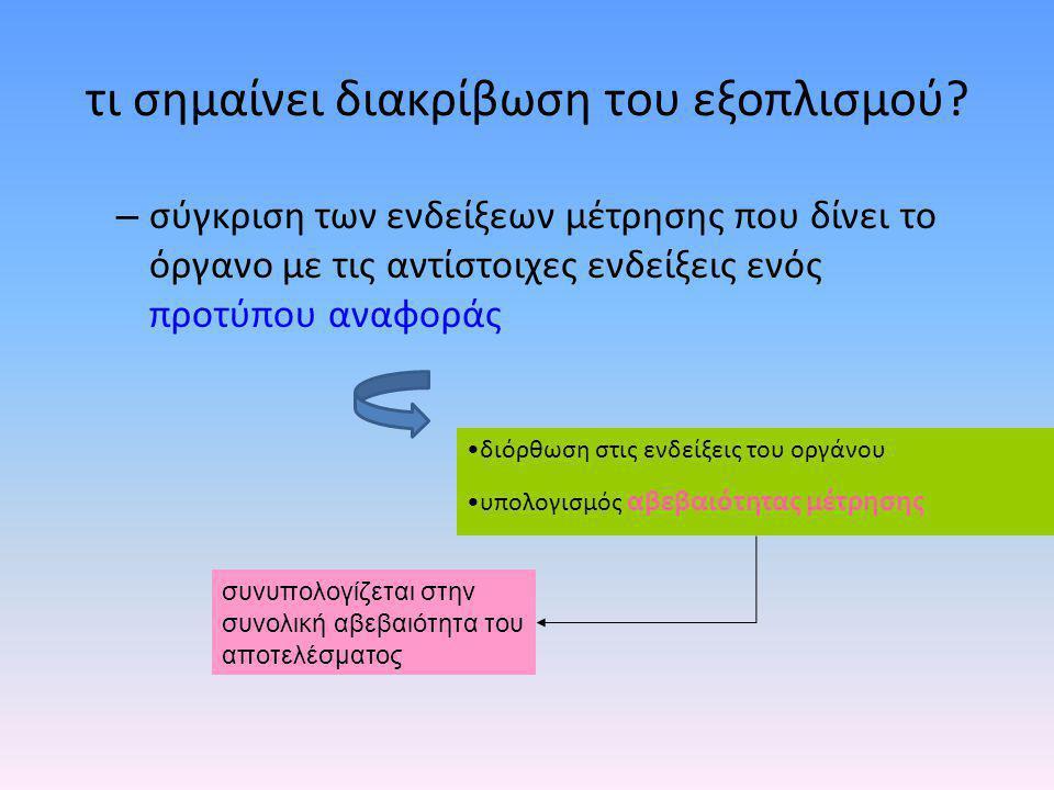 τι σημαίνει διακρίβωση του εξοπλισμού? – σύγκριση των ενδείξεων μέτρησης που δίνει το όργανο με τις αντίστοιχες ενδείξεις ενός προτύπου αναφοράς •διόρ