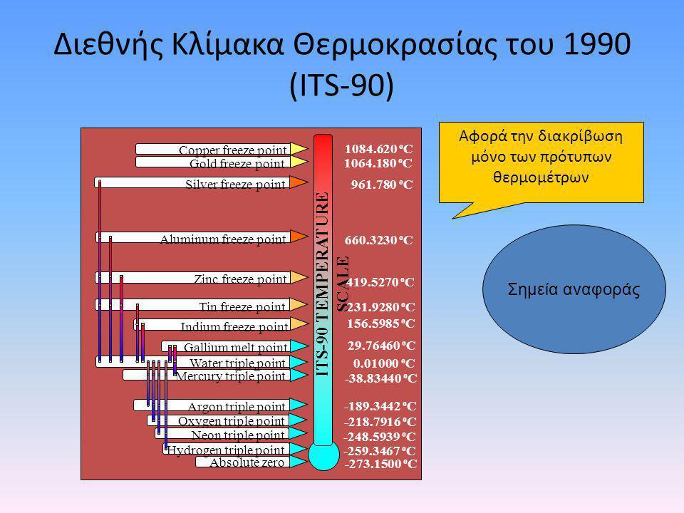 Σημεία αναφοράς Διεθνής Κλίμακα Θερμοκρασίας του 1990 (ITS-90) Αφορά την διακρίβωση μόνο των πρότυπων θερμομέτρων