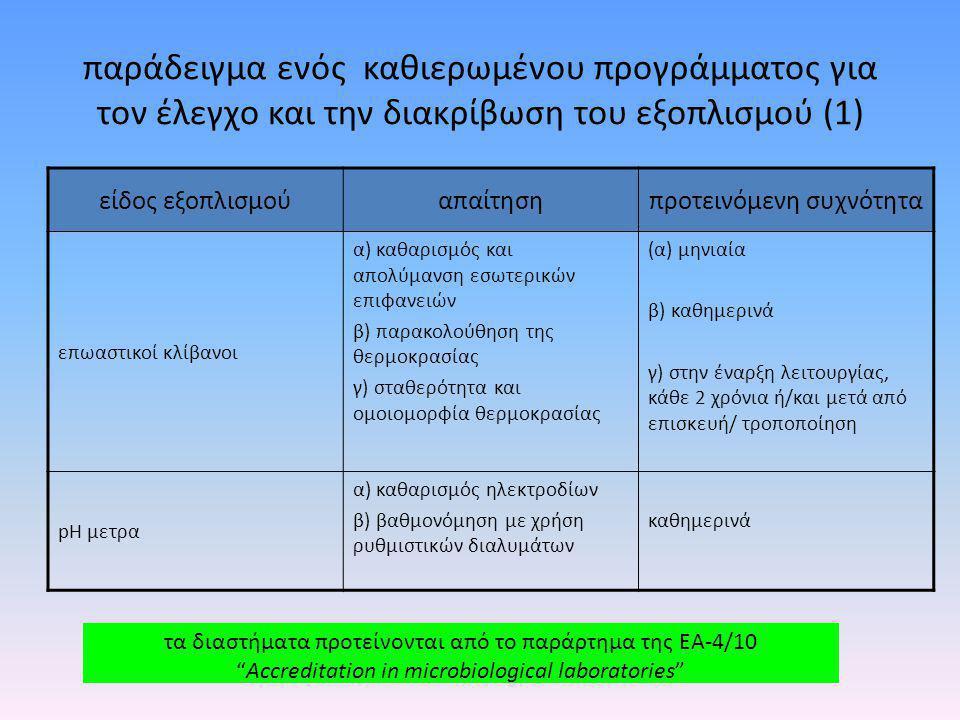 παράδειγμα ενός καθιερωμένου προγράμματος για τον έλεγχο και την διακρίβωση του εξοπλισμού (1) είδος εξοπλισμούαπαίτησηπροτεινόμενη συχνότητα επωαστικ