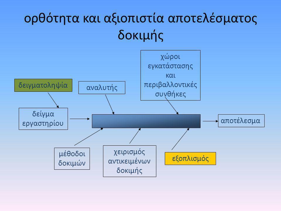 πιστοποιητικό διακρίβωσης θαλάμου Το πιστοποιητικό διακρίβωσης φέρει τουλάχιστον τις ακόλουθες πληροφορίες: • τον τίτλο «πιστοποιητικό διακρίβωσης» • ημερομηνία και τόπο διακρίβωσης • σαφή προσδιορισμό ταυτότητας αντικειμένου που διακριβώθηκε • προσδιορισμό ταυτότητας μεθόδου και εξοπλισμού • περιβαλλοντικές συνθήκες • λεπτομερή περιγραφή της διαδικασίας που ακολουθήθηκε • αποτελέσματα διακρίβωσης • αβεβαιότητα μέτρησης