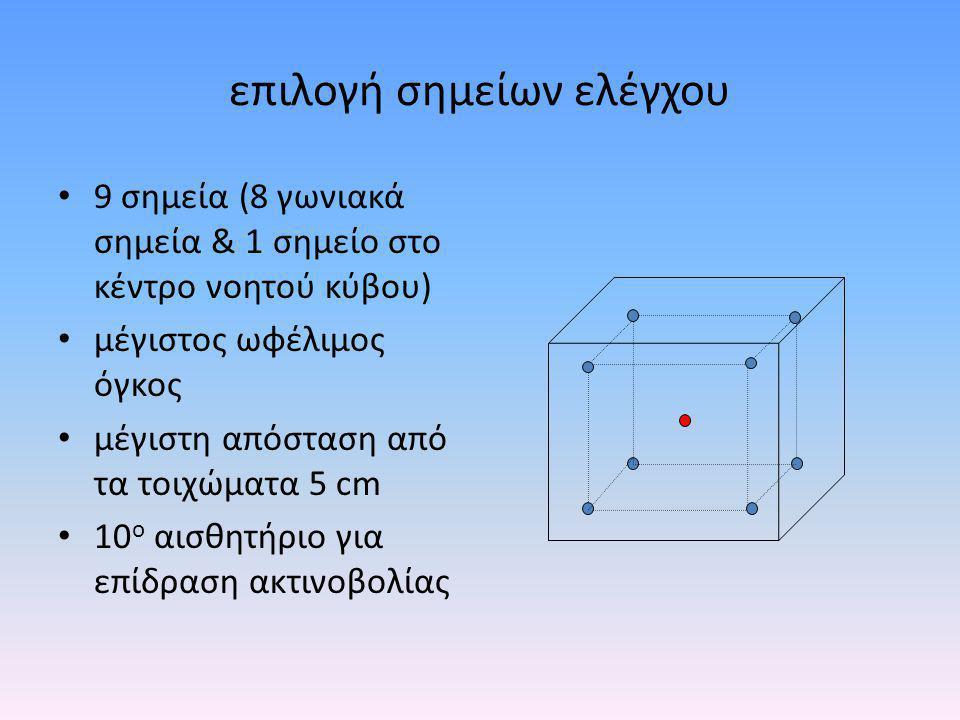 επιλογή σημείων ελέγχου • 9 σημεία (8 γωνιακά σημεία & 1 σημείο στο κέντρο νοητού κύβου) • μέγιστος ωφέλιμος όγκος • μέγιστη απόσταση από τα τοιχώματα