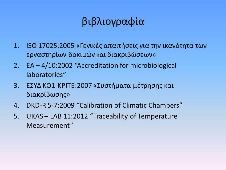 """βιβλιογραφία 1.ISO 17025:2005 «Γενικές απαιτήσεις για την ικανότητα των εργαστηρίων δοκιμών και διακριβώσεων» 2.EA – 4/10:2002 """"Accreditation for micr"""
