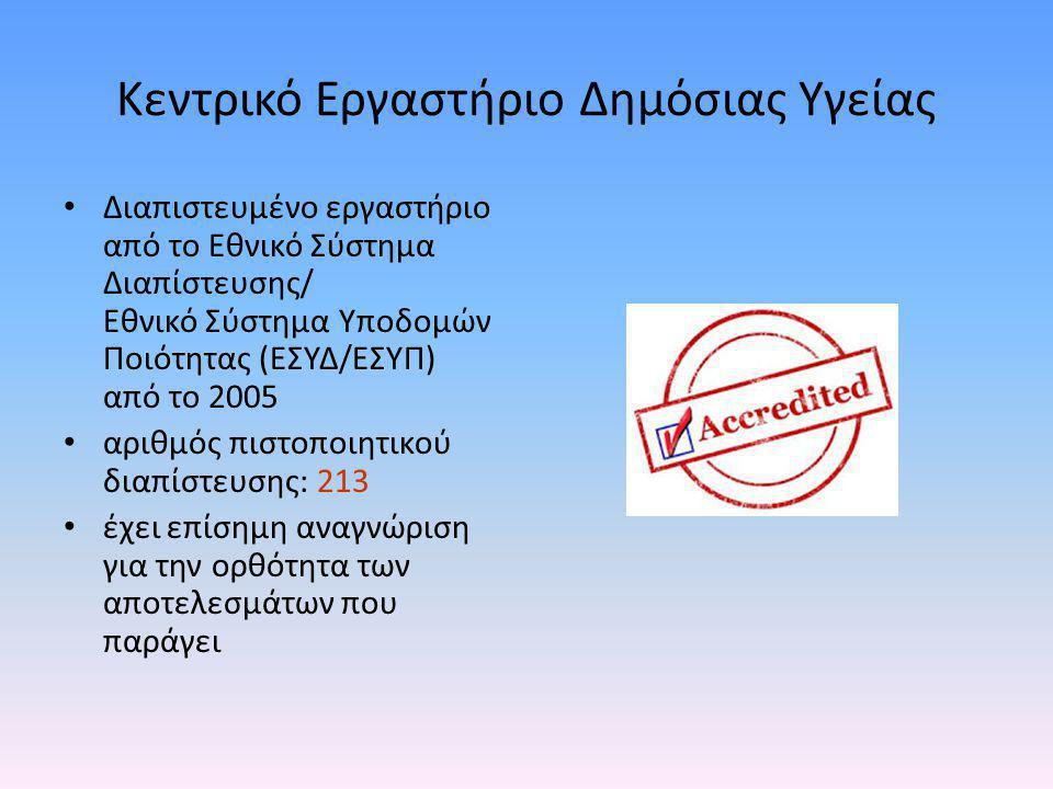 παράδειγμα ελέγχου εξοπλισμού • 24ωρη παρακολούθηση (ανά 15') μέσω ασύρματου συστήματος καταγραφής της θερμοκρασίας των θαλάμων • δυνατότητα ειδοποίησης του εξουσιοδοτημένου προσωπικού με email/sms σε περίπτωση παρέκκλισης από τις καθορισμένες ανοχές