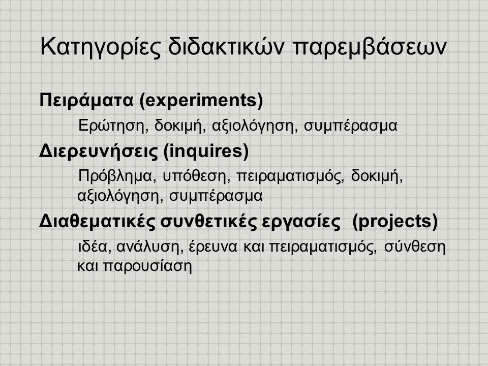 Κατηγορίες διδακτικών παρεμβάσεων Πειράματα (experiments) Ερώτηση, δοκιμή, αξιολόγηση, συμπέρασμα Διερευνήσεις (inquires) Πρόβλημα, υπόθεση, πειραματι