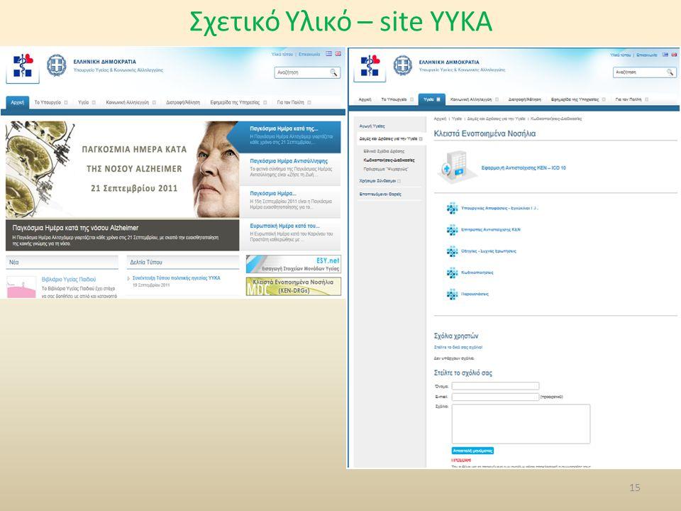 Σχετικό Υλικό – site YYKA 15