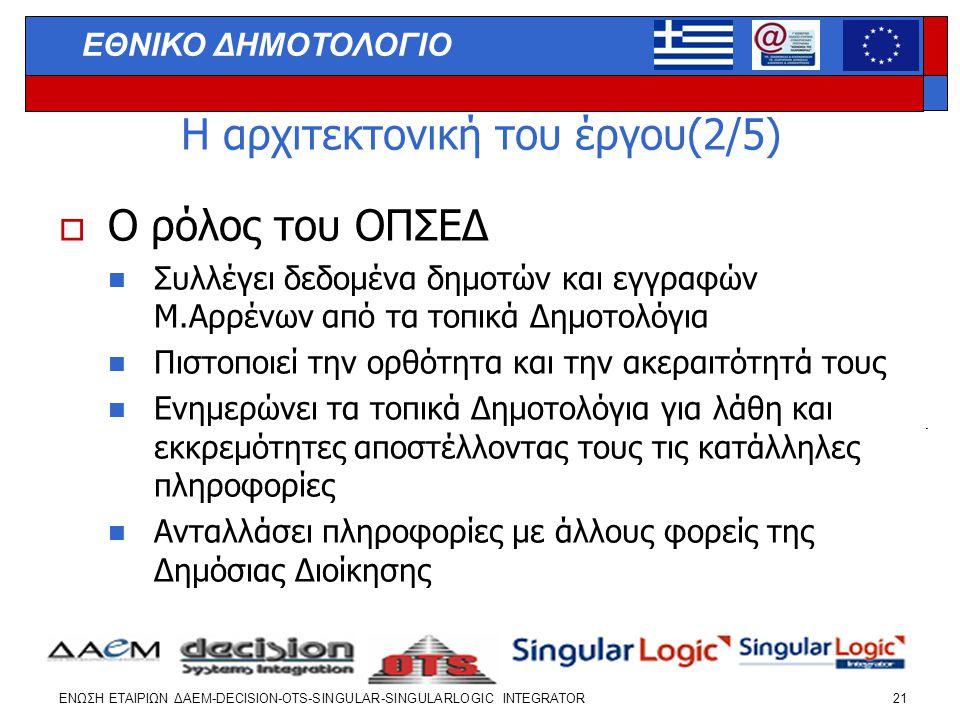 ΕΝΩΣΗ ΕΤΑΙΡΙΩΝ ΔΑΕΜ-DECISION-OTS-SINGULAR-SINGULARLOGIC INTEGRATOR 21 ΕΘΝΙΚΟ ΔΗΜΟΤΟΛΟΓΙΟ Η αρχιτεκτονική του έργου(2/5)  Ο ρόλος του ΟΠΣΕΔ  Συλλέγει