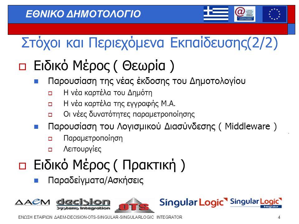 ΕΝΩΣΗ ΕΤΑΙΡΙΩΝ ΔΑΕΜ-DECISION-OTS-SINGULAR-SINGULARLOGIC INTEGRATOR 15 ΕΘΝΙΚΟ ΔΗΜΟΤΟΛΟΓΙΟ Οι ενέργειες για ένταξη στο ΟΠΣΕΔ(1/3)  Βελτίωση δεδομένων τοπικών βάσεων  Αντιπαραβολή δεδομένων με τα χειρόγραφα βιβλία και με τις μερίδες.
