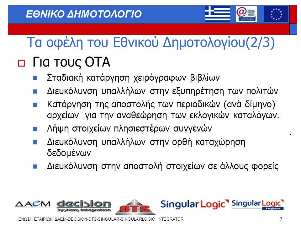 ΕΝΩΣΗ ΕΤΑΙΡΙΩΝ ΔΑΕΜ-DECISION-OTS-SINGULAR-SINGULARLOGIC INTEGRATOR 8 ΕΘΝΙΚΟ ΔΗΜΟΤΟΛΟΓΙΟ Τα οφέλη του Εθνικού Δημοτολογίου(3/3)  Για τους λοιπούς φορείς Δημόσιας Διοίκησης  Άμεση και ασφαλή πρόσβαση σε ορθά και ποιοτικά στοιχεία δημοτολογίου  Απλούστευση διαδικασιών λόγω κατάργησης πιστοποιητικών