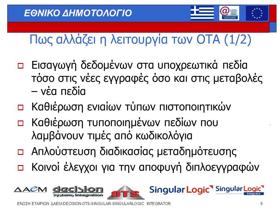 ΕΝΩΣΗ ΕΤΑΙΡΙΩΝ ΔΑΕΜ-DECISION-OTS-SINGULAR-SINGULARLOGIC INTEGRATOR 10 ΕΘΝΙΚΟ ΔΗΜΟΤΟΛΟΓΙΟ Πως αλλάζει η λειτουργία των ΟΤΑ (2/2)  Καθιέρωση ενιαίου τρόπου γραφής ονομάτων  Εξάλειψη διαδικαστικών λαθών  Επικοινωνία με τον κεντρικό Server του ΥΠΕΣΔΔΑ (αποστολή στοιχείων- λήψη και επεξεργασία μηνυμάτων)  κατά περίπτωση --> έκδοση ορισμένων πιστοποιητικών μέσω του ΟΠΣ ΕΔ