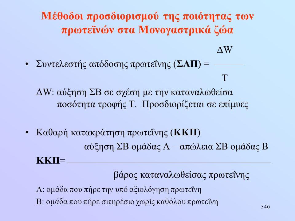 346 Μέθοδοι προσδιορισμού της ποιότητας των πρωτεϊνών στα Μονογαστρικά ζώα ΔW •Συντελεστής απόδοσης πρωτεΐνης (ΣΑΠ) = T ΔW: αύξηση ΣΒ σε σχέση με την