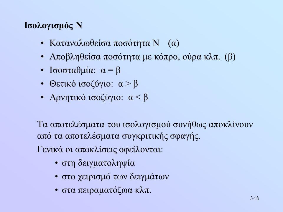 348 Ισολογισμός Ν •Καταναλωθείσα ποσότητα Ν (α) •Αποβληθείσα ποσότητα με κόπρο, ούρα κλπ. (β) •Ισοσταθμία: α = β •Θετικό ισοζύγιο: α > β •Αρνητικό ισο