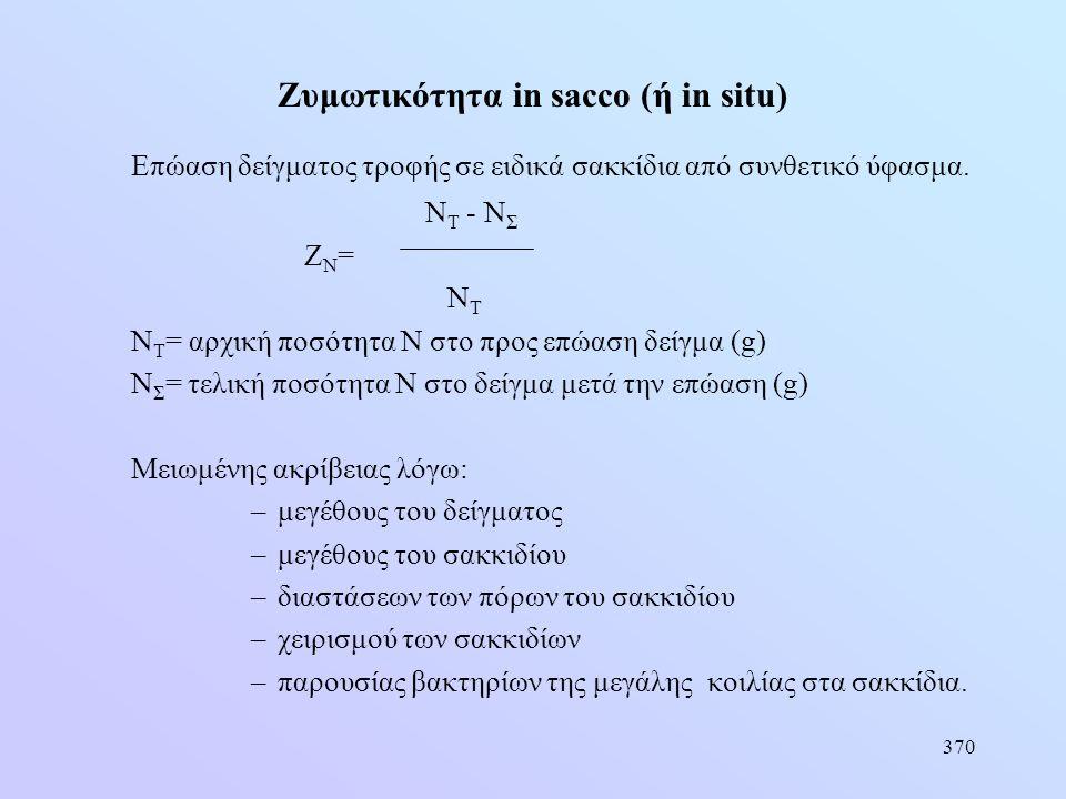 370 Ζυμωτικότητα in sacco (ή in situ) Επώαση δείγματος τροφής σε ειδικά σακκίδια από συνθετικό ύφασμα. N T - N Σ Z N = Ν Τ Ν Τ = αρχική ποσότητα Ν στο