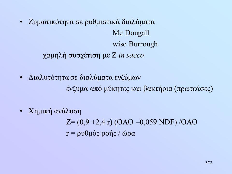 372 •Ζυμωτικότητα σε ρυθμιστικά διαλύματα Mc Dougall wise Burrough χαμηλή συσχέτιση με Ζ in sacco •Διαλυτότητα σε διαλύματα ενζύμων ένζυμα από μύκητες