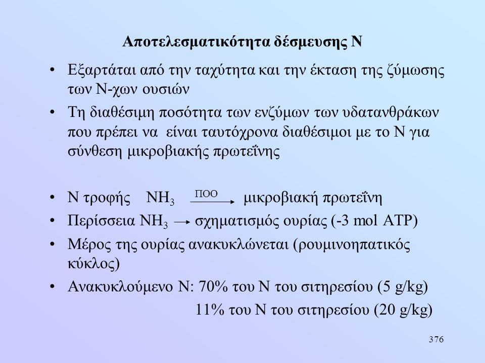 376 Αποτελεσματικότητα δέσμευσης Ν •Εξαρτάται από την ταχύτητα και την έκταση της ζύμωσης των Ν-χων ουσιών •Τη διαθέσιμη ποσότητα των ενζύμων των υδατ