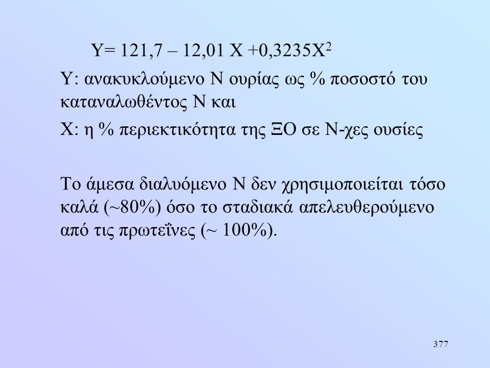 377 Y= 121,7 – 12,01 X +0,3235X 2 Υ: ανακυκλούμενο Ν ουρίας ως % ποσοστό του καταναλωθέντος Ν και Χ: η % περιεκτικότητα της ΞΟ σε Ν-χες ουσίες Το άμεσ