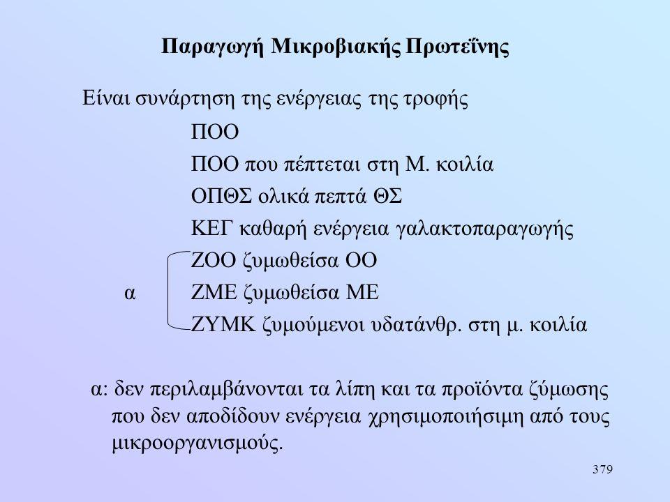 379 Παραγωγή Μικροβιακής Πρωτεΐνης Είναι συνάρτηση της ενέργειας της τροφής ΠΟΟ ΠΟΟ που πέπτεται στη Μ. κοιλία ΟΠΘΣ ολικά πεπτά ΘΣ ΚΕΓ καθαρή ενέργεια