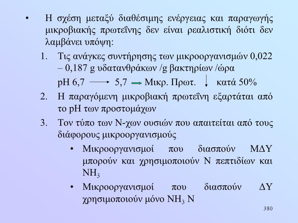 380 •Η σχέση μεταξύ διαθέσιμης ενέργειας και παραγωγής μικροβιακής πρωτεΐνης δεν είναι ρεαλιστική διότι δεν λαμβάνει υπόψη: 1.Τις ανάγκες συντήρησης τ