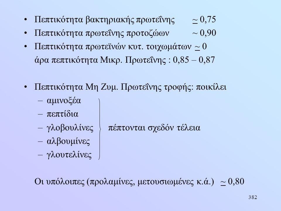 382 •Πεπτικότητα βακτηριακής πρωτεΐνης ~ 0,75 •Πεπτικότητα πρωτεΐνης προτοζώων~ 0,90 •Πεπτικότητα πρωτεϊνών κυτ. τοιχωμάτων ~ 0 άρα πεπτικότητα Μικρ.