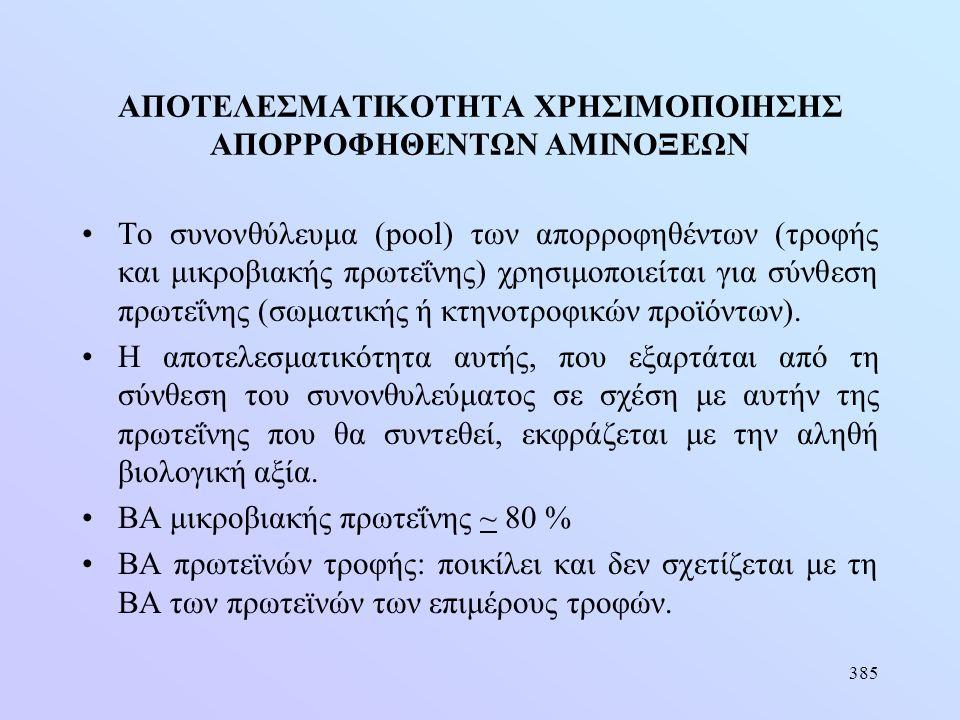 385 ΑΠΟΤΕΛΕΣΜΑΤΙΚΟΤΗΤΑ ΧΡΗΣΙΜΟΠΟΙΗΣΗΣ ΑΠΟΡΡΟΦΗΘΕΝΤΩΝ ΑΜΙΝΟΞΕΩΝ •Το συνονθύλευμα (pool) των απορροφηθέντων (τροφής και μικροβιακής πρωτεΐνης) χρησιμοπο