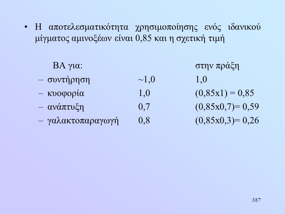 387 •Η αποτελεσματικότητα χρησιμοποίησης ενός ιδανικού μίγματος αμινοξέων είναι 0,85 και η σχετική τιμή ΒΑ για: στην πράξη –συντήρηση~1,01,0 –κυοφορία