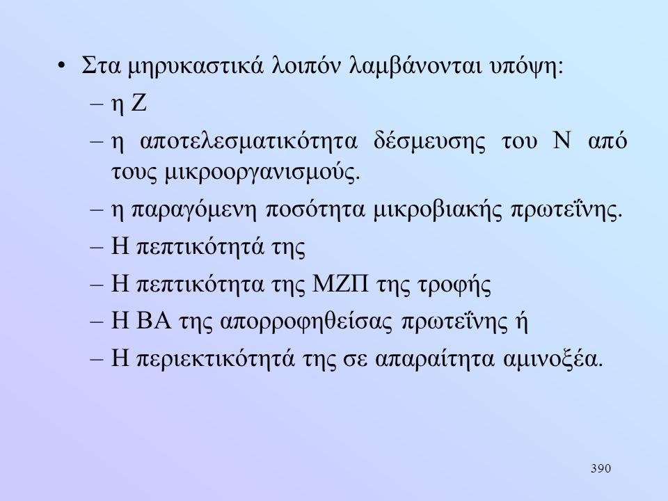 390 •Στα μηρυκαστικά λοιπόν λαμβάνονται υπόψη: –η Ζ –η αποτελεσματικότητα δέσμευσης του Ν από τους μικροοργανισμούς. –η παραγόμενη ποσότητα μικροβιακή