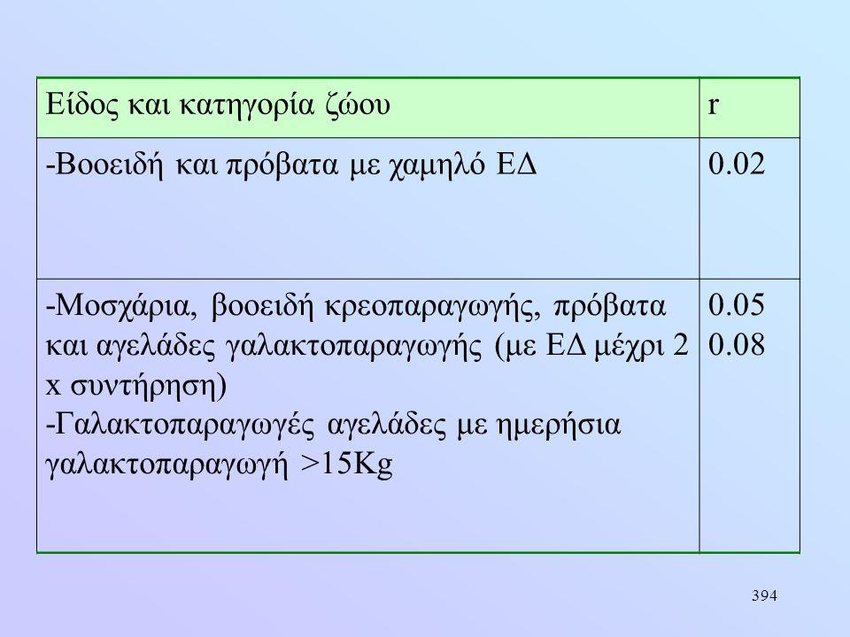 394 Είδος και κατηγορία ζώουr -Βοοειδή και πρόβατα με χαμηλό ΕΔ0.02 -Μοσχάρια, βοοειδή κρεοπαραγωγής, πρόβατα και αγελάδες γαλακτοπαραγωγής (με ΕΔ μέχ