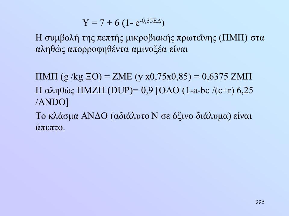396 Y = 7 + 6 (1- e -0,35ΕΔ ) Η συμβολή της πεπτής μικροβιακής πρωτεΐνης (ΠΜΠ) στα αληθώς απορροφηθέντα αμινοξέα είναι ΠΜΠ (g /kg ΞΟ) = ZME (y x0,75x0