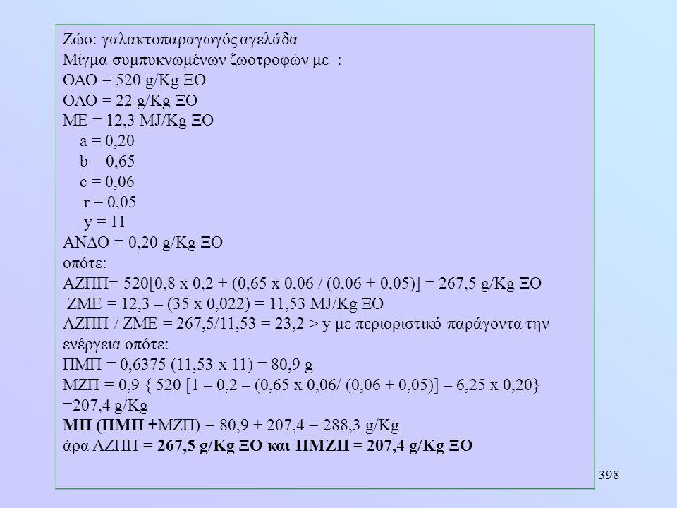 398 Ζώο: γαλακτοπαραγωγός αγελάδα Μίγμα συμπυκνωμένων ζωοτροφών με : ΟΑΟ = 520 g/Kg ΞΟ ΟΛΟ = 22 g/Kg ΞΟ ΜΕ = 12,3 MJ/Kg ΞΟ a = 0,20 b = 0,65 c = 0,06